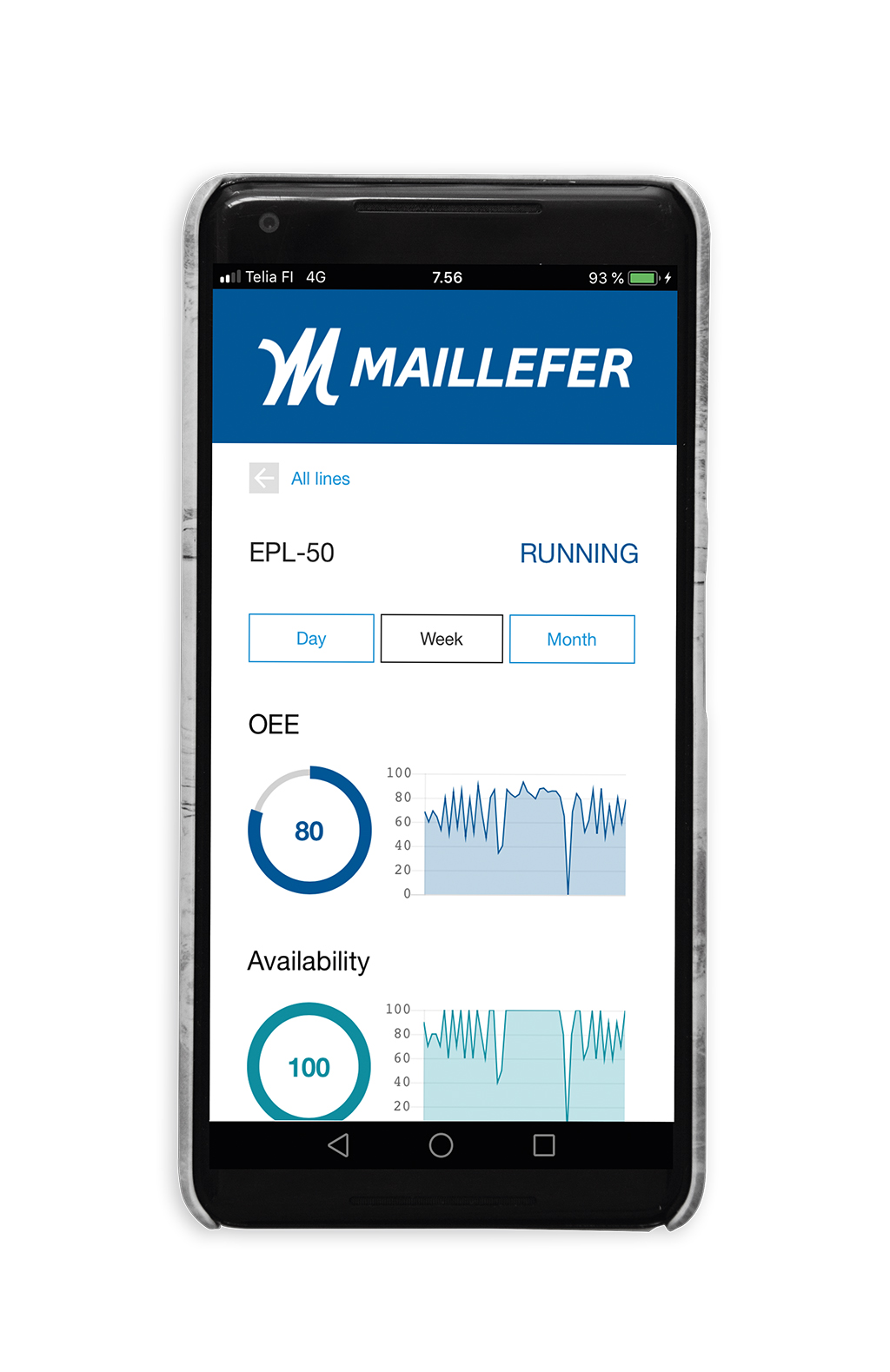 Maillefer Xview app